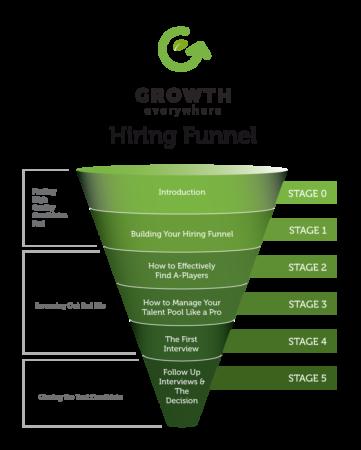 hiring funnel