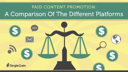 Paid Content Promotion: A Comparison Of The Different Platforms