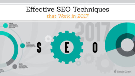 Effective SEO Techniques that Work in 2017