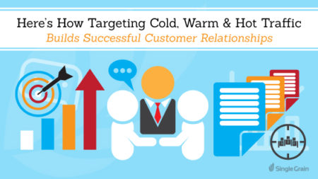 Heres How Targeting Cold Warm & Hot Traffic Builds Success Relationships