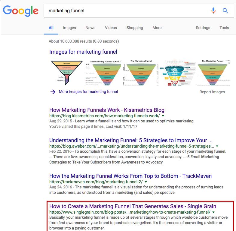 Google marketing funnels