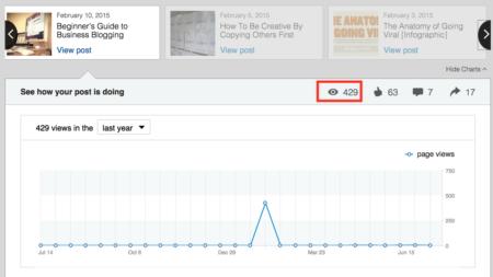 linkedin-blogging