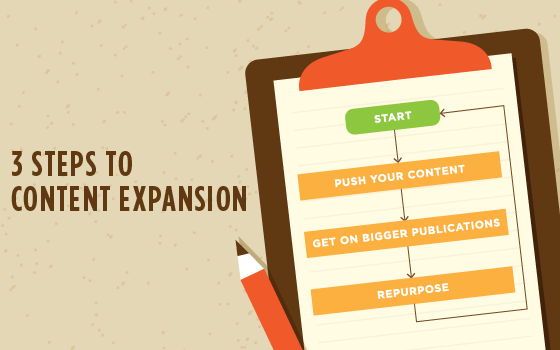 content expansion growth everywhere