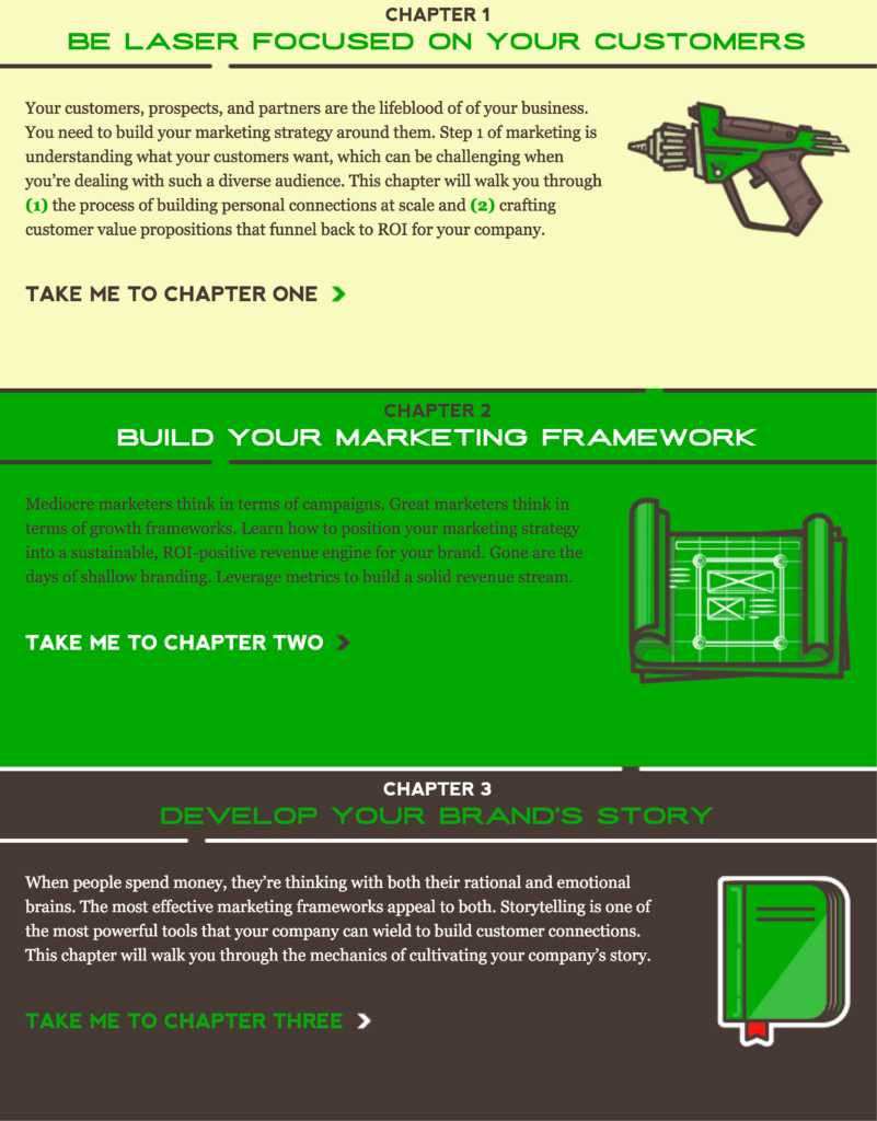 21 EPIC 10x Content Marketing Examples