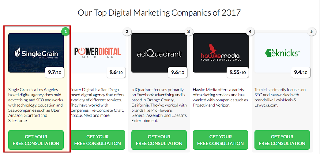Top Digital Marketing Companies of 2017 - Single Grain